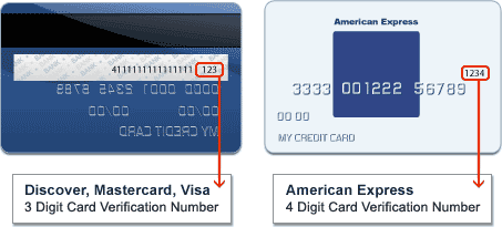 Discover, Mastercard, Visa: 3-digit code on the back of your card. American Express: 4-digit code on the front of your card.